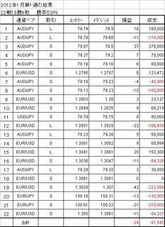 201201第1週収支.JPG